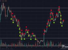 grid trading